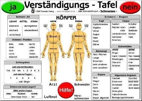 Verständigungs-Tafel - Schmerzen von Hawelka Verlag (Herausgeber) (1. August 2007) Sondereinband