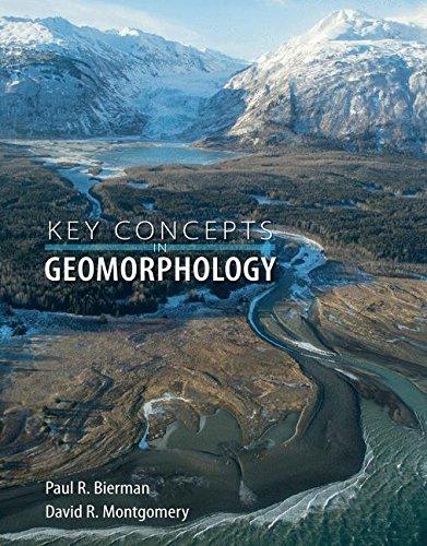 المفاهيم الأساسية في الجيومورفولوجيا