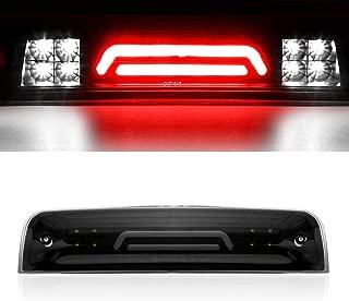 Best cargo light ram 1500 Reviews