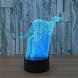 1. Projekttyp: 3D-LED-Nachtlicht Substrat: ABS-Kunststoff; Material der Lichtleiterplatte: Acryl 2. Prozess: Lasergravur; Energiemodus: USB / Batterie (ohne Batterie) 3. Eingangsspannung: DC5V; Lichtquelle: LED; Lichtfarbe: Änderung mit 7 Farben Lich...