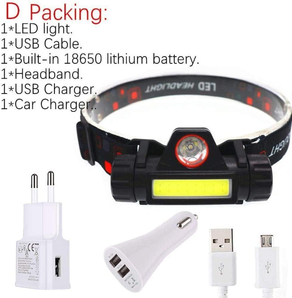 HUIZHANG Las Vegas Mall headlamp Portable Sale SALE% OFF Mini Flashlight Q5+COB Lantern He led