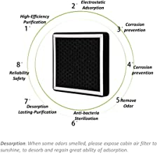 Replace CP285,CF10285,Double-Filtering Cabin Air Filter for Toyota,Lexus,Scion,Subaru,Land Rover,Pontiac,