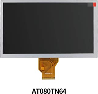 innolux panel quality