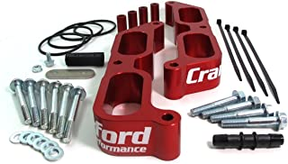 Crawford Performance B0400 Billet Power Block Kit (for 13+ BRZ, FR-S, GT86, 86)