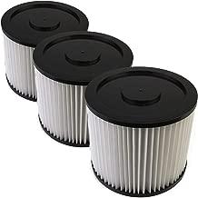Lavor GN 32 Filter Luftfilter Filtereinsatz Filterelement Filterpatrone