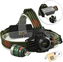 Studyset Exquisite Strong Light Long Shot Headlamp for Outdoor Activity Hunting Fishing Detachable Lamp Cap USB Rechargeable Portable Torch