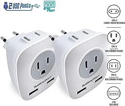 ac adapter plug size chart