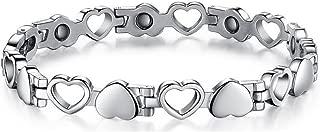 titanium wristband