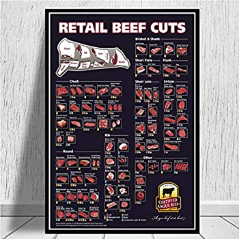 Qticn Decorative Paintings Retail Beef cuts Diagram Meat Art Poster Cattle Butcher Chart Canvas Painting Wall Picture Home Decor Posters and Prints Wall Art painting-16x24inch