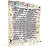 Splash Brands Clever me® 1894 'BabySteps Rubbelkalender - 236 unterhaltsame Infos und Tipps für...