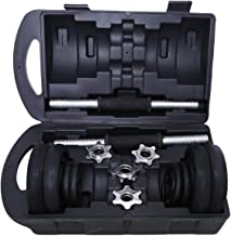 York Fitness Cast Iron Dumbbell Set 15 kg