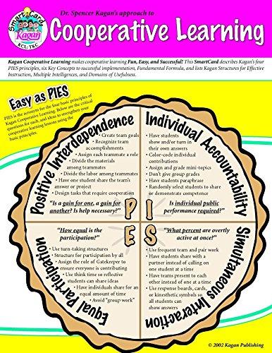 Kagan Cooperative Learning Tarjeta inteligente: aprendizaje cooperativo (TKC)