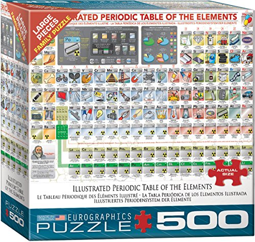 EuroGraphics 6500-5355 Illustrated Periodic Table of Puzzle, Various