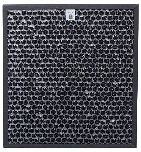 Comedes - Filtro ai carboni attivi di ricambio, adatto per purificatore d'aria Philips AC4012/10