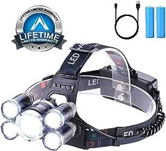 Headlamp 12000 Lumen Ultra Bright CREE LED Work Headlight micro-USB Rechargeable, 4 Modes..