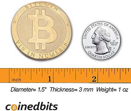 Cos'è un'unità di conto in Bitcoin?