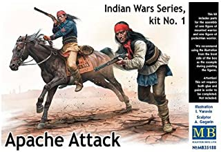 1:35 Indian Wars Series Apache Attack Model Kit