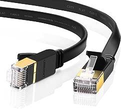 UGREEN LANケーブル カテゴリー7 RJ45 コネクタ ギガビット10Gbps/600MHz CAT7準拠 イーサネットケーブル STP 爪折れ防止 シールド モデム ルータ PS3 PS4 Xbox等に対応 1M