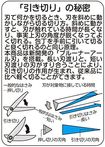ナカバヤシ『サクットカットヒキギリNH-HT175M』