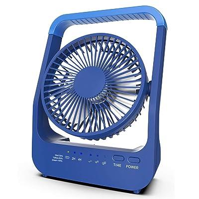 SLENPET 20000mAh Rechargeable Battery Operated Fan