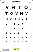 Kids Peel/Stick Eye Chart with Sloan Letters (EyeWalls)