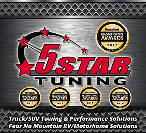 1997-2019 5.4L, 6.2L, 6.7L & 6.8L RV/MOTORHOME! 5 STAR TUNING X4 WITH THE 5 STAR TUNE (2017 MOTORHOME MAGAZINE READER'S CHOICE AWARD WINNER!) 7015FS