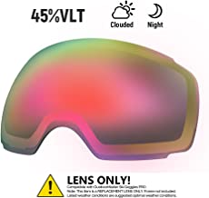 Best ski goggles replacement foam Reviews