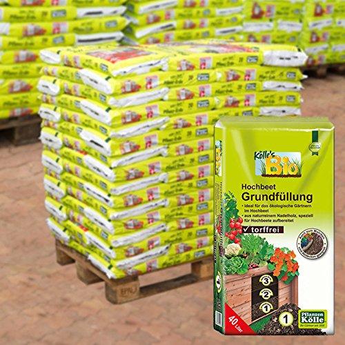 Kölle Bio Hochbeet-Grundfüllung 45 Sack à 40 l, Palettenware ohne zusätzliche Versandkosten