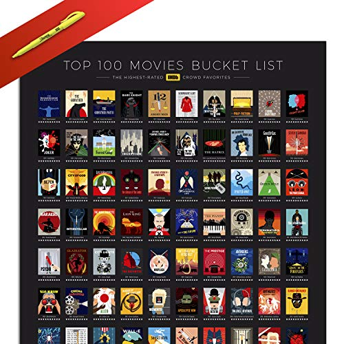 Curious Charts Commission Official IMDb Poster Kit, Unique Gift for Movie Fans, Top 100 Movies, Professional Design, Rate Each Movie Yourself | Best Films | 24x36 Gift Poster
