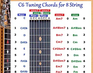 C6 TUNING 8 STRING LAP STEEL DOBRO GUITAR CHORDS CHART