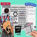 The Creative Guitar Poster + Unlock Your Guitar Super Powers Book + Guitar Cheatsheets Bundle (3 Pack)
