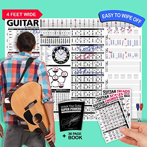 The Creative Guitar Poster + Unlock Your Guitar Super Powers Book + Guitar Cheatsheets Bundle (3 Pack) (Blues Masters The Very Best Of Johnny Guitar Watson)