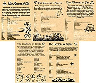 Book of Shadows Pages - 5 Pages on the Wiccan Elements - Wicca Poster - Witchcraft