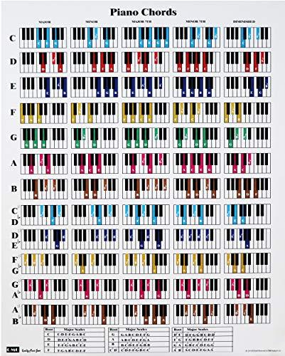 Piano Chord and Scale Poster Chart, gedruckt auf wasserdichtem, nicht zerreißendem Papier, perfekte Anleitung für Anfänger, Größe: 61,0x76,2cm