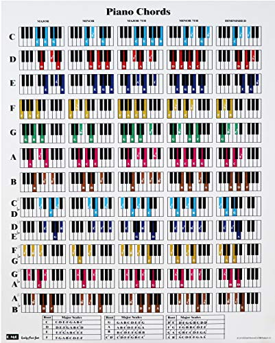 "Piano Chord and Scale Poster Chart for Piano Players and Teachers, Printed on Waterproof, Non-Tearing, Polypropylene Paper, Perfect Educational Reference Guide for Beginners, Size: 24""x 30"""