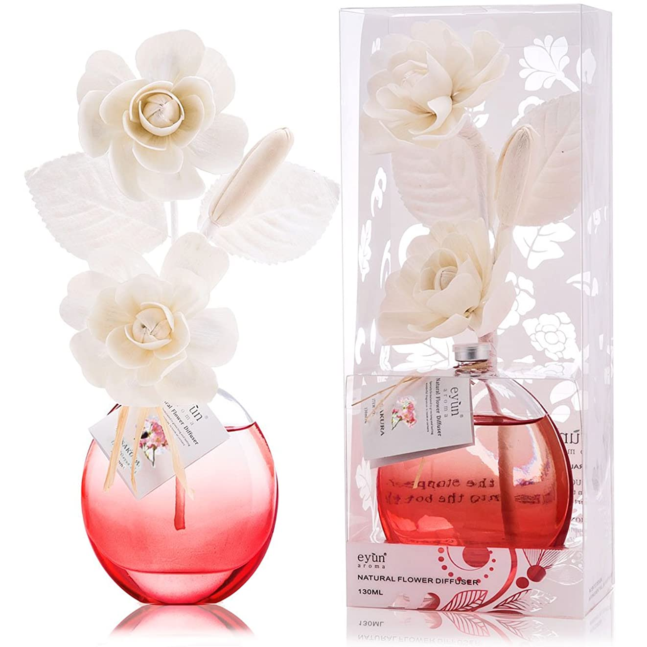 じゃがいも靄キリマンジャロ誕生日 プレゼント に A03 ルームフレグランス (花瓶:赤、香り:さくら)