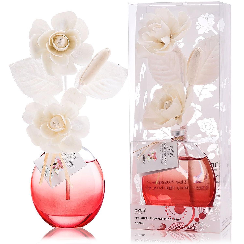 誕生日 プレゼント に A03 ルームフレグランス (花瓶:赤、香り:さくら)