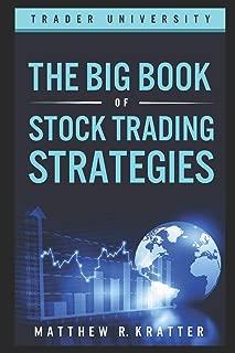 technical analysis stock screener