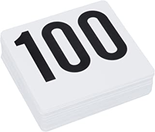 laminated numbers