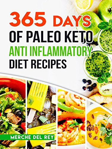 keto diet for inflammation