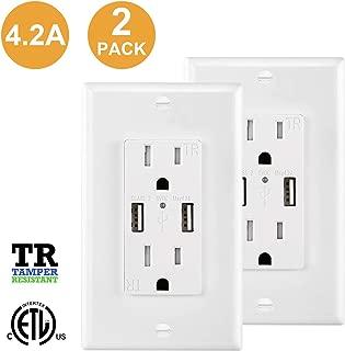 leviton 20 amp usb outlet