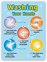"HPNIUB Wash Your Hands Sign, Hand Washing Art Prints,Set of 1(12""X16""), How to Wash Your Hands Instruction Canvas Poster,H..."