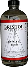 bristol finish catalyst