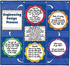 Really Good Stuff Engineering Design Process EZ-Tuck Pocket Chart