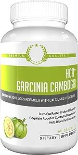 HCA Garcinia Cambogia