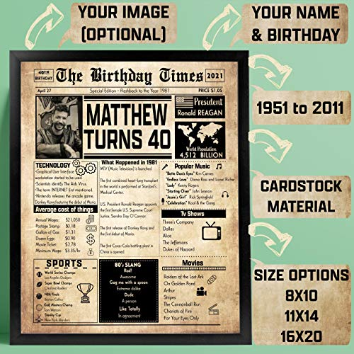 Personalized Birthday Anniversary Decorations Party Supplies Gifts for Women or Men - Add Your Image, Name and Birthdate - Custom Birthday Poster (Unframed) Back in From 1951 to 2011 - Cardstock in sizes 8x10, 11x14 and 16x20 - Perfect Gift Idea
