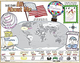 """Really Good Stuff Ready-to-Decorate Social Studies All About Me Posters, 22"""" by 17"""" (Set of 24) – Fun Getting-to-Know-You Activity – Feature Students Throughout Year – Makes a Great Classroom Display"""