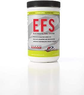 electrolyte fuel system