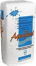 de filter powder alternative
