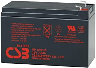 Best gp1272f2 replacement battery Reviews